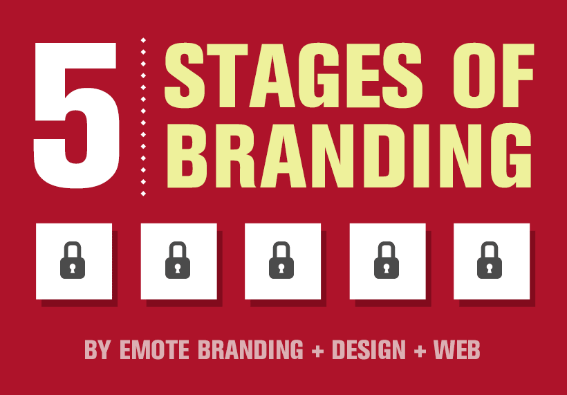 5-stages-branding-blog-image